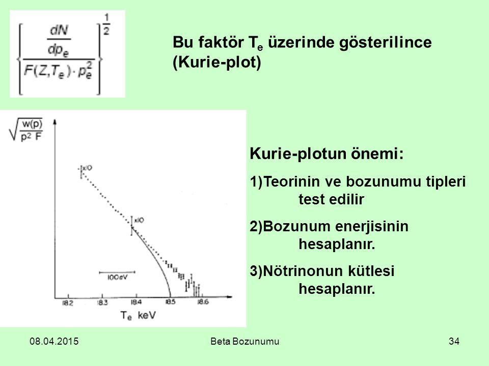 Bu faktör Te üzerinde gösterilince (Kurie-plot)