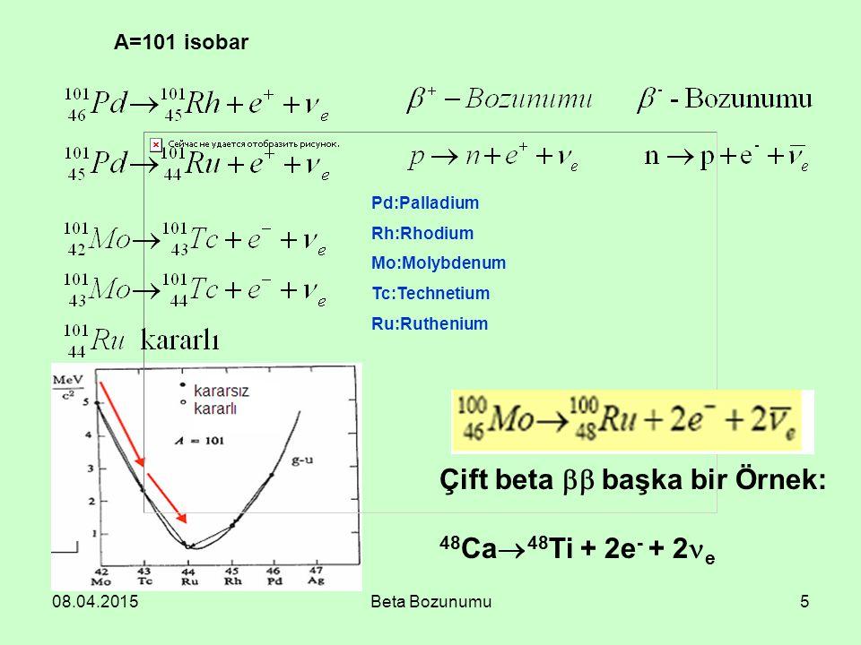 Çift beta  başka bir Örnek: 48Ca48Ti + 2e- + 2e