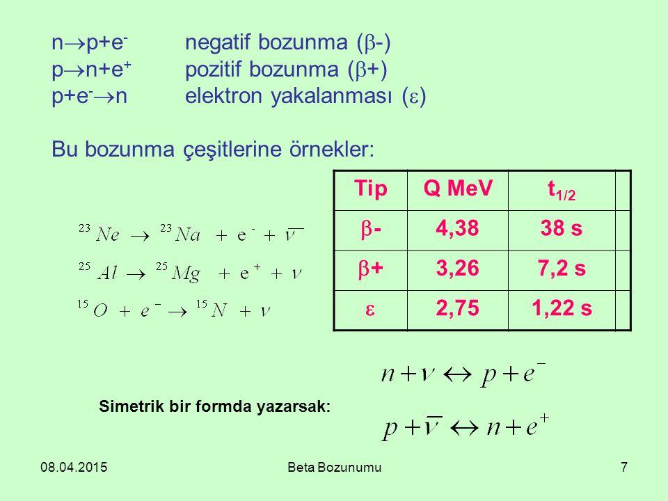 np+e- negatif bozunma (-) pn+e+ pozitif bozunma (+)