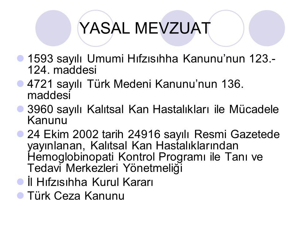 YASAL MEVZUAT 1593 sayılı Umumi Hıfzısıhha Kanunu'nun 123.-124. maddesi. 4721 sayılı Türk Medeni Kanunu'nun 136. maddesi.