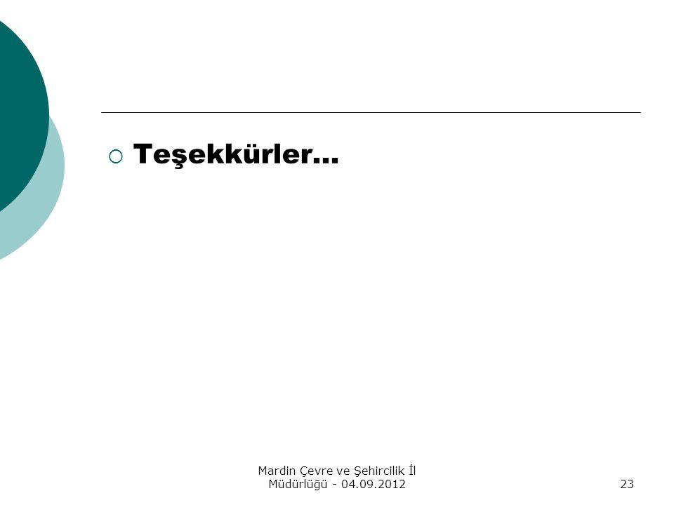 Mardin Çevre ve Şehircilik İl Müdürlüğü - 04.09.2012