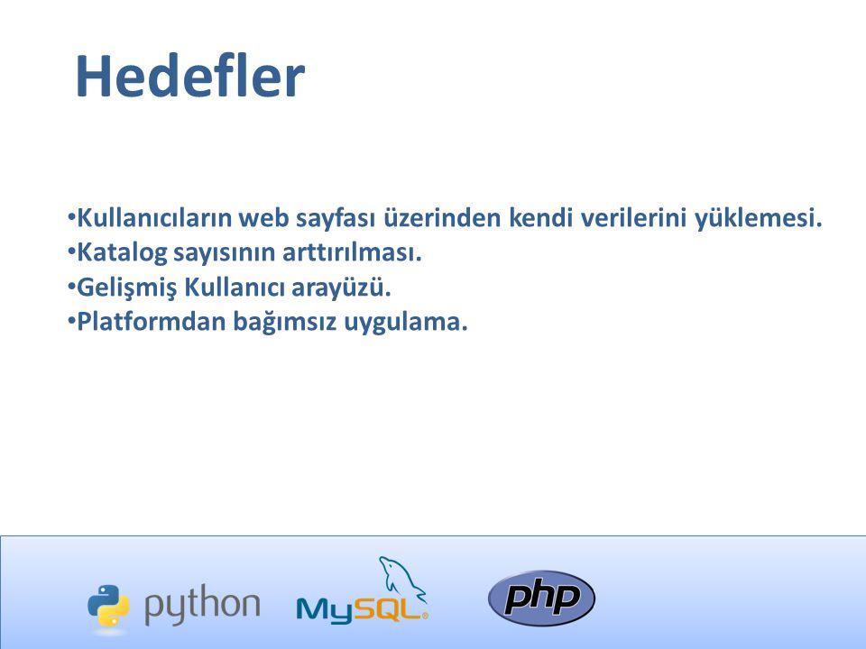 Hedefler Kullanıcıların web sayfası üzerinden kendi verilerini yüklemesi. Katalog sayısının arttırılması.