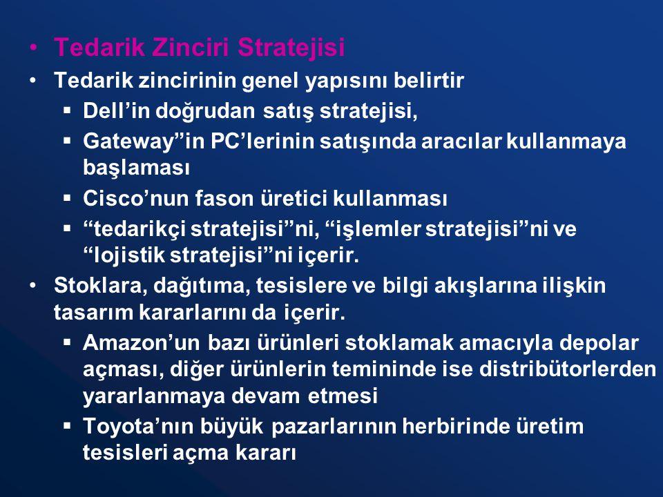 Tedarik Zinciri Stratejisi