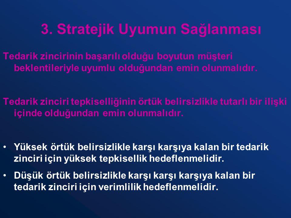 3. Stratejik Uyumun Sağlanması