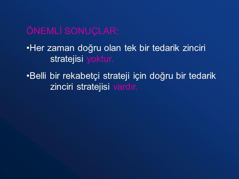 ÖNEMLİ SONUÇLAR: Her zaman doğru olan tek bir tedarik zinciri stratejisi yoktur.