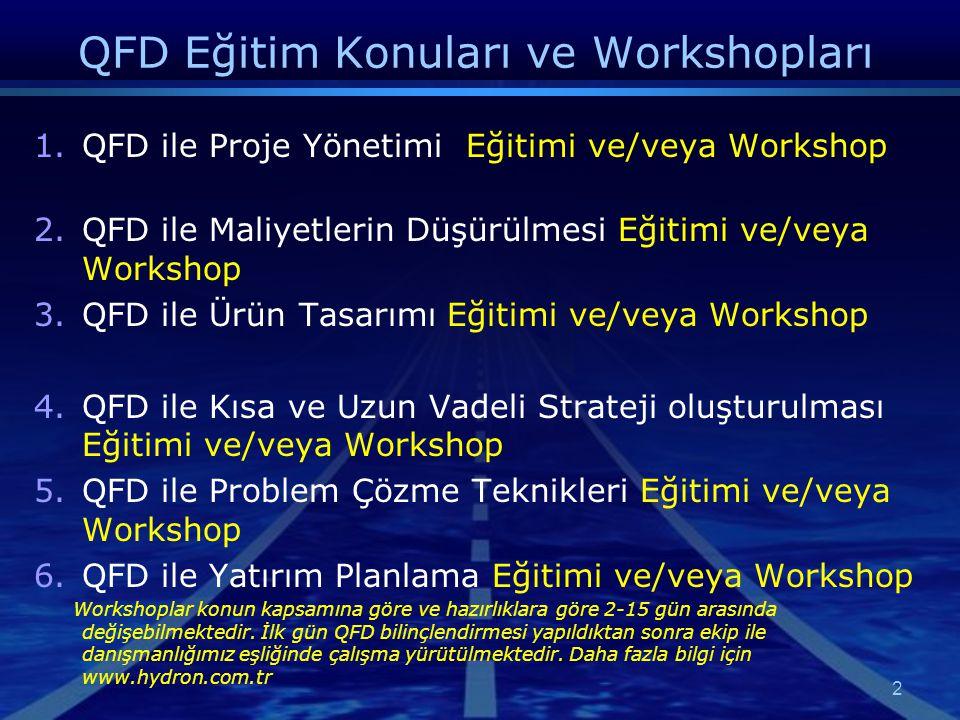 QFD Eğitim Konuları ve Workshopları