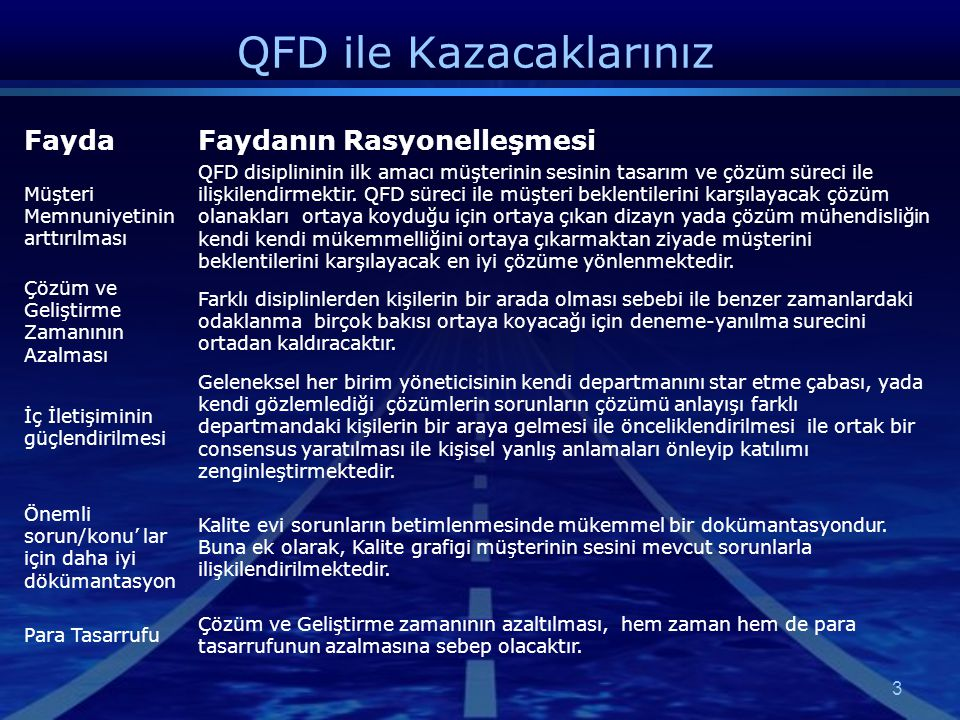 QFD ile Kazacaklarınız