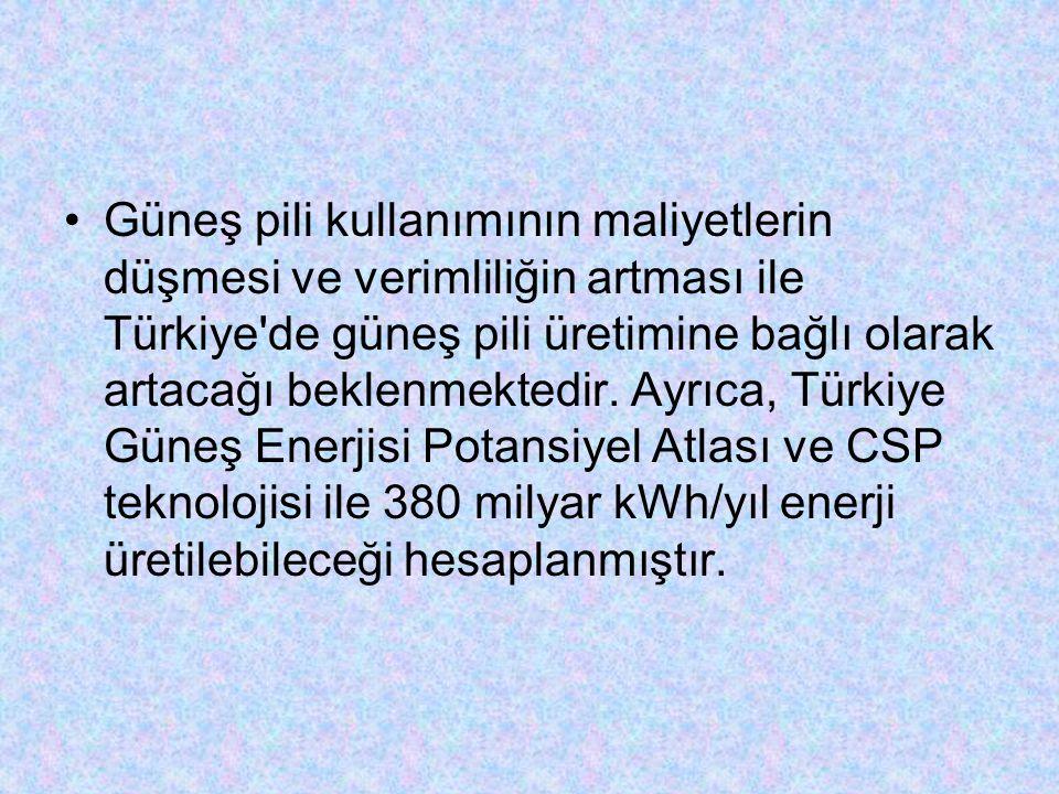 Güneş pili kullanımının maliyetlerin düşmesi ve verimliliğin artması ile Türkiye de güneş pili üretimine bağlı olarak artacağı beklenmektedir.