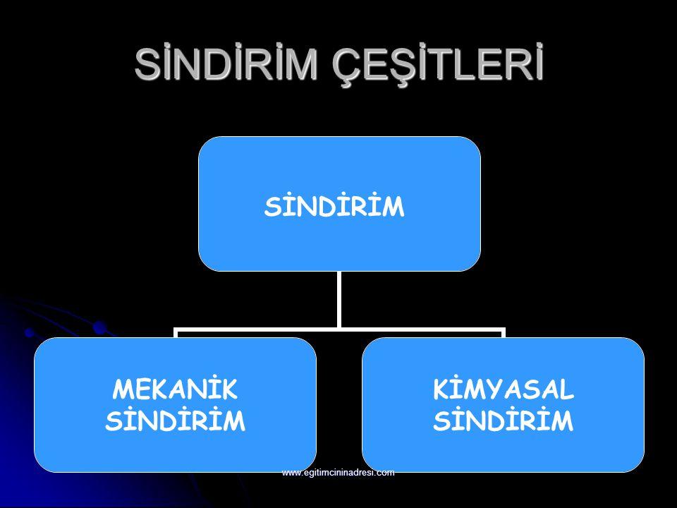 SİNDİRİM ÇEŞİTLERİ www.egitimcininadresi.com
