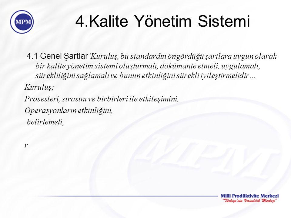 4.Kalite Yönetim Sistemi