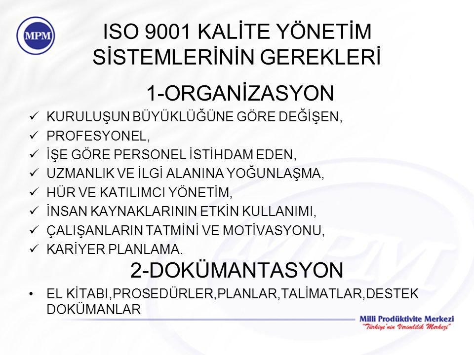 ISO 9001 KALİTE YÖNETİM SİSTEMLERİNİN GEREKLERİ