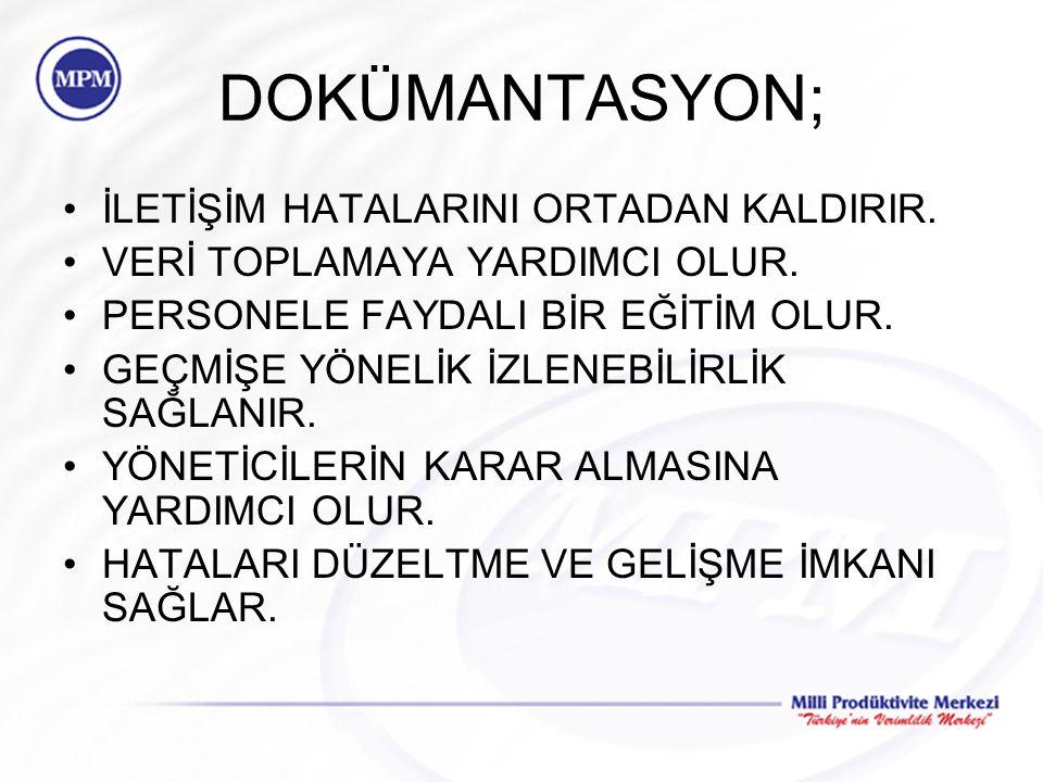DOKÜMANTASYON; İLETİŞİM HATALARINI ORTADAN KALDIRIR.