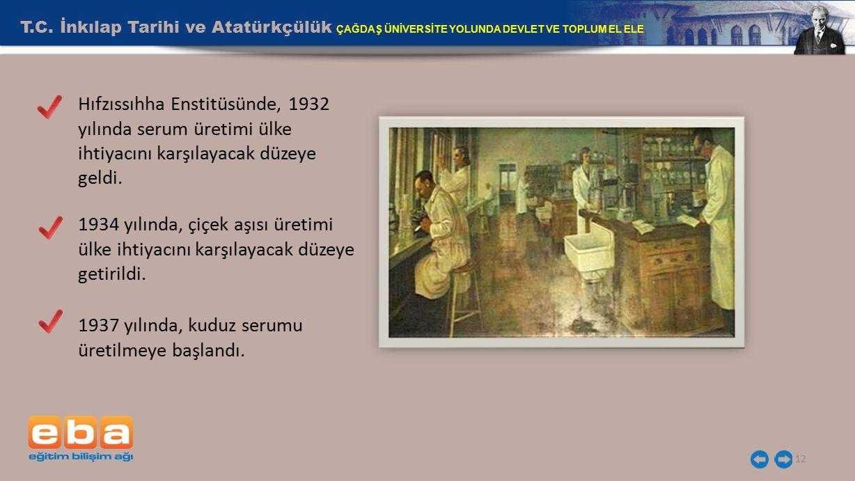 1937 yılında, kuduz serumu üretilmeye başlandı.