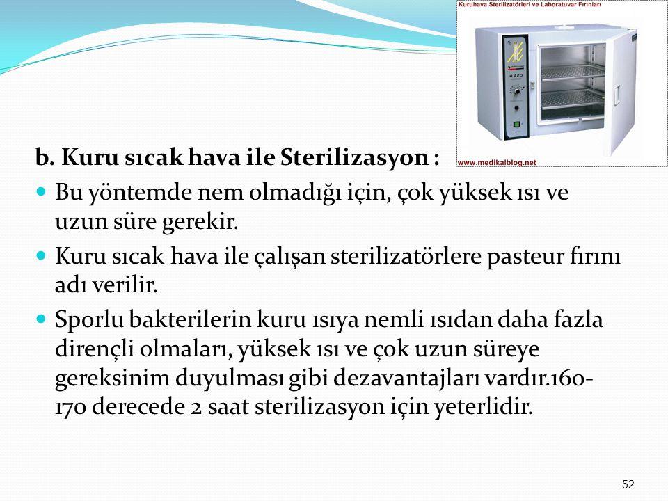 b. Kuru sıcak hava ile Sterilizasyon :