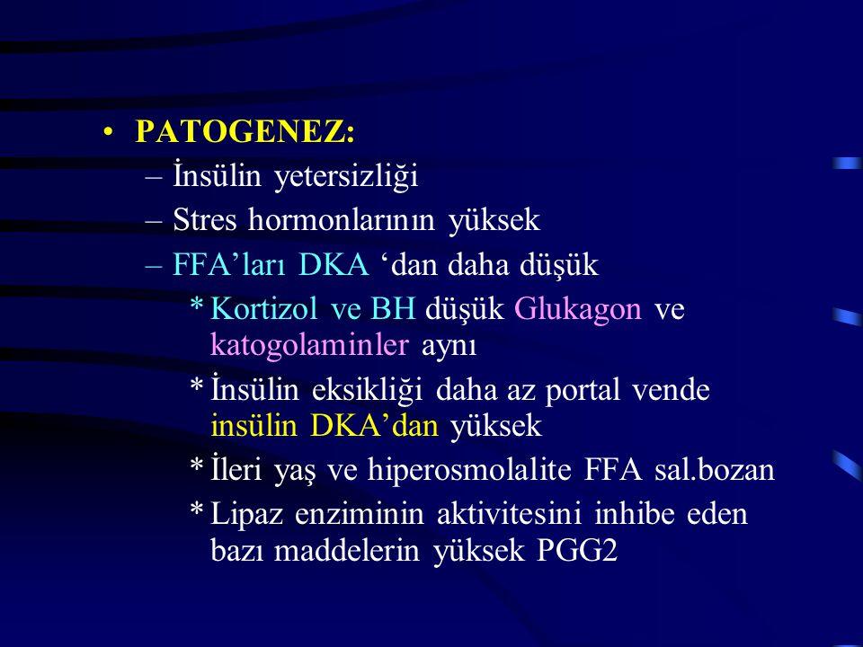 PATOGENEZ: İnsülin yetersizliği. Stres hormonlarının yüksek. FFA'ları DKA 'dan daha düşük. Kortizol ve BH düşük Glukagon ve katogolaminler aynı.