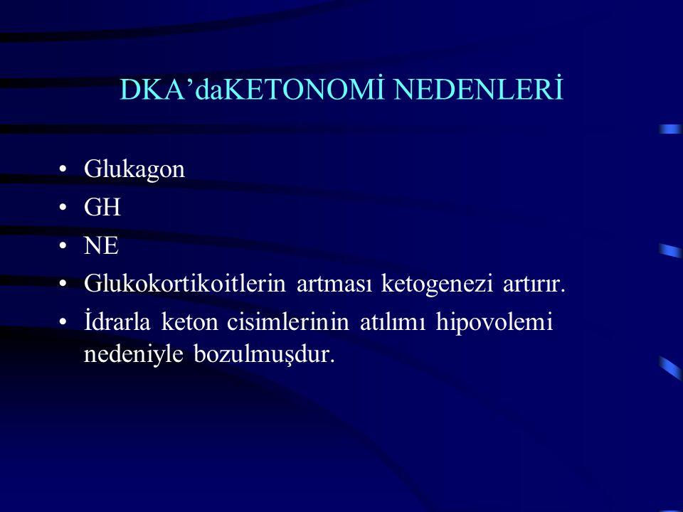DKA'daKETONOMİ NEDENLERİ