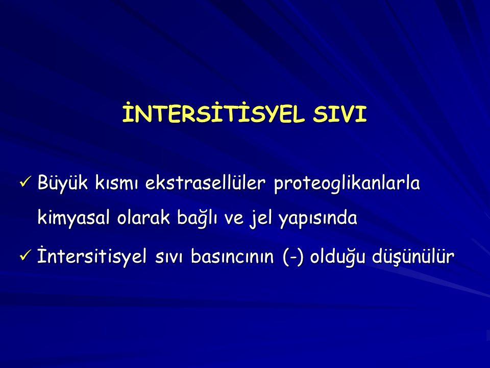 İNTERSİTİSYEL SIVI Büyük kısmı ekstrasellüler proteoglikanlarla kimyasal olarak bağlı ve jel yapısında.