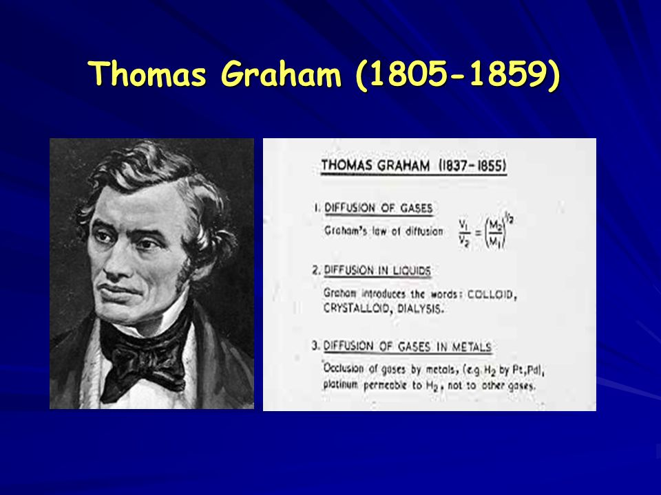 Thomas Graham (1805-1859)