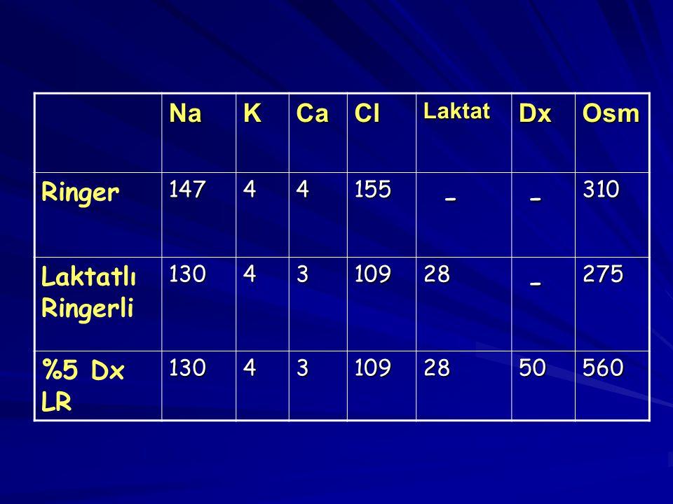 - Na K Ca Cl Dx Osm Ringer Laktatlı Ringerli %5 Dx LR Laktat 147 4 155