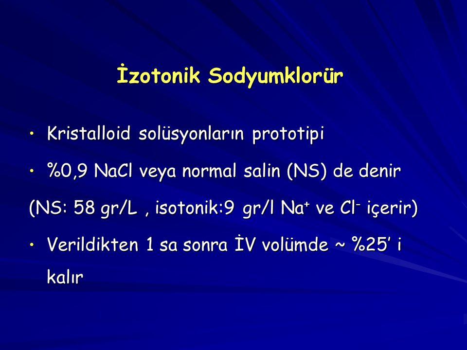 İzotonik Sodyumklorür