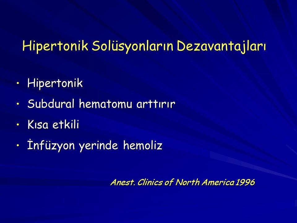 Hipertonik Solüsyonların Dezavantajları