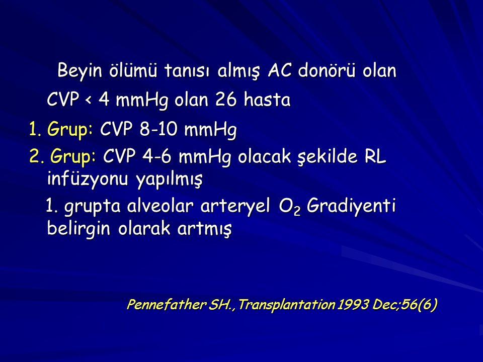 Beyin ölümü tanısı almış AC donörü olan CVP < 4 mmHg olan 26 hasta