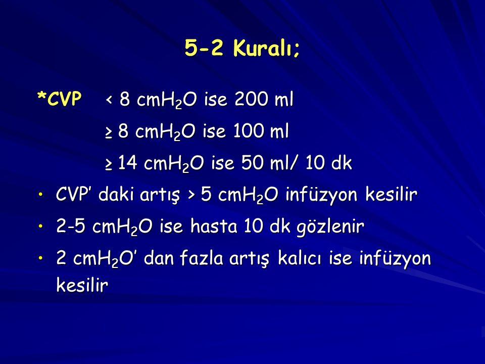 5-2 Kuralı; *CVP < 8 cmH2O ise 200 ml ≥ 8 cmH2O ise 100 ml