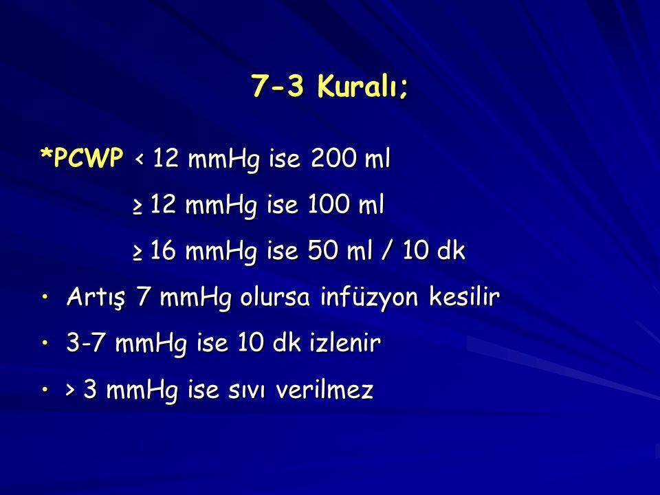 7-3 Kuralı; *PCWP < 12 mmHg ise 200 ml ≥ 12 mmHg ise 100 ml