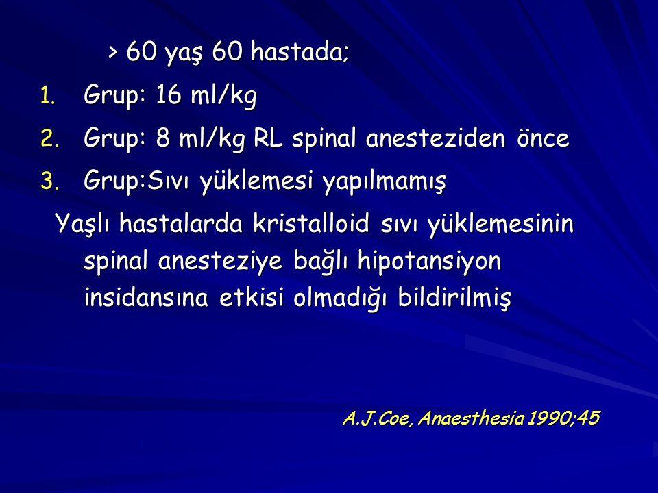 Grup: 8 ml/kg RL spinal anesteziden önce