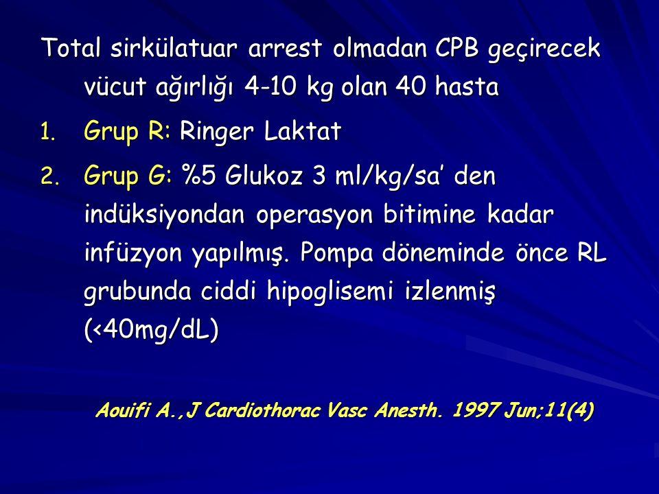 Total sirkülatuar arrest olmadan CPB geçirecek vücut ağırlığı 4-10 kg olan 40 hasta