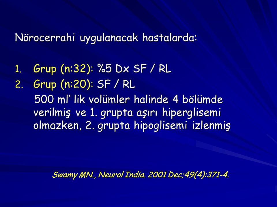 Nörocerrahi uygulanacak hastalarda: Grup (n:32): %5 Dx SF / RL