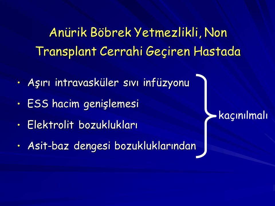Anürik Böbrek Yetmezlikli, Non Transplant Cerrahi Geçiren Hastada