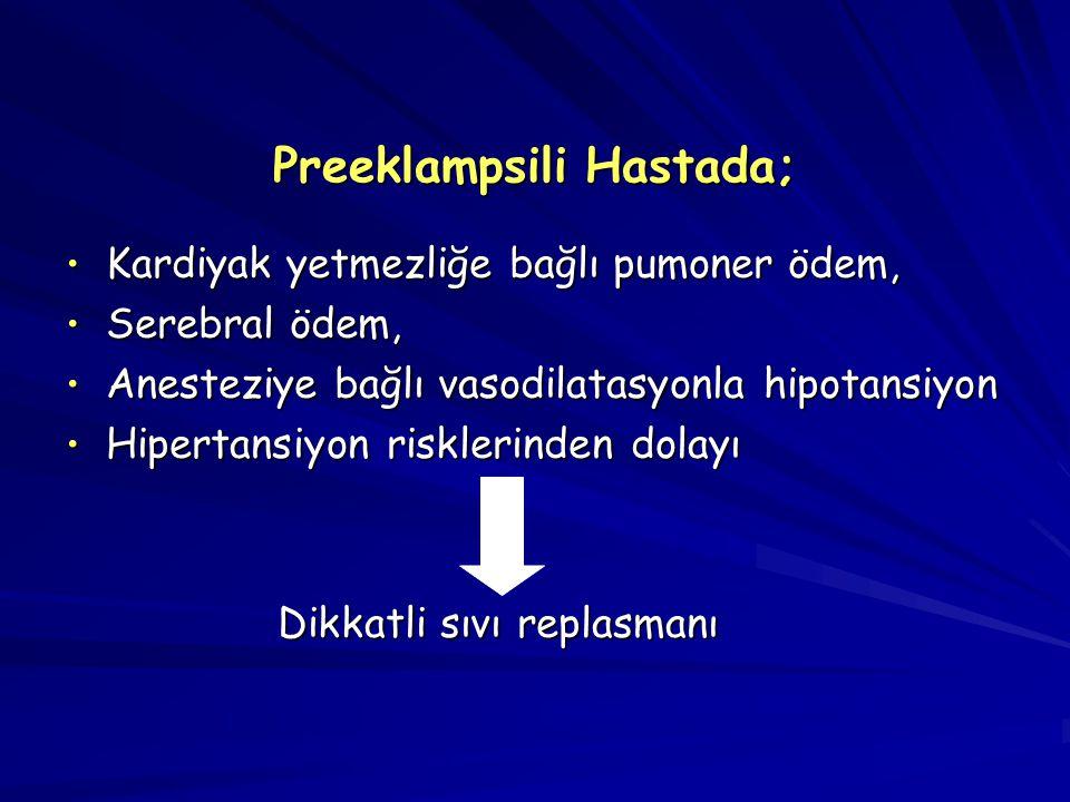Preeklampsili Hastada;