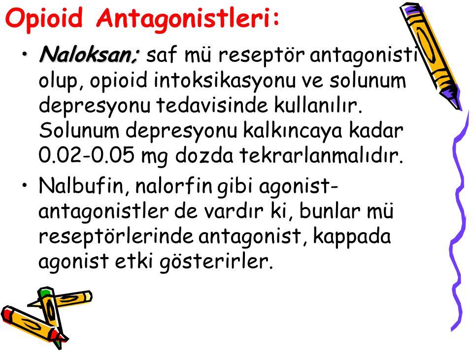 Opioid Antagonistleri: