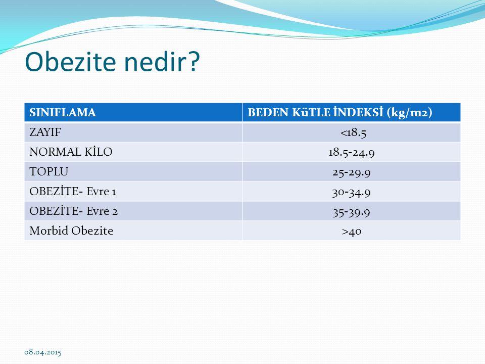 Obezite nedir SINIFLAMA BEDEN KüTLE İNDEKSİ (kg/m2) ZAYIF <18.5