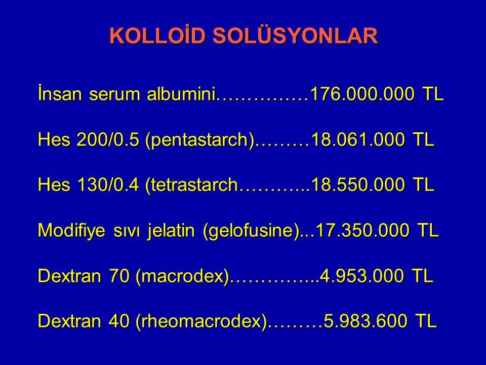 KOLLOİD SOLÜSYONLAR İnsan serum albumini……………176.000.000 TL