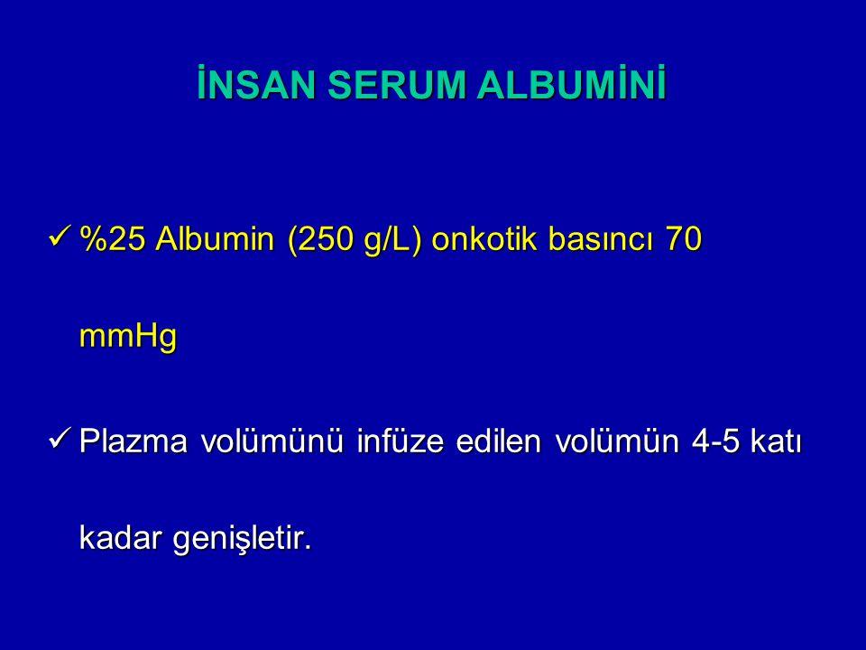 İNSAN SERUM ALBUMİNİ %25 Albumin (250 g/L) onkotik basıncı 70 mmHg