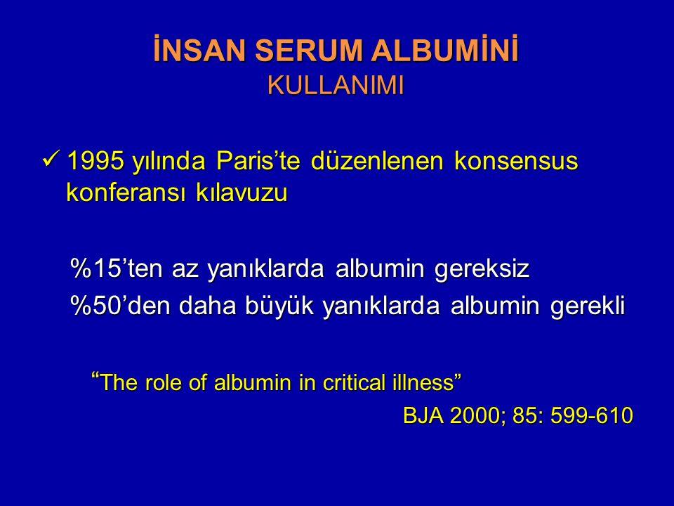 İNSAN SERUM ALBUMİNİ KULLANIMI