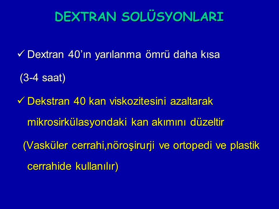 DEXTRAN SOLÜSYONLARI Dextran 40'ın yarılanma ömrü daha kısa (3-4 saat)