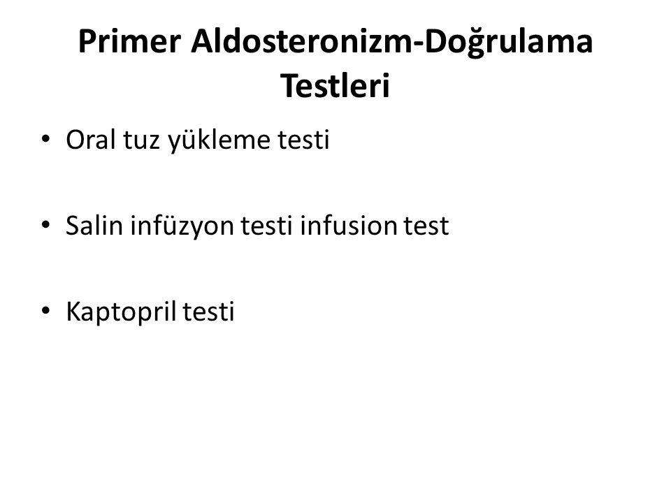 Primer Aldosteronizm-Doğrulama Testleri
