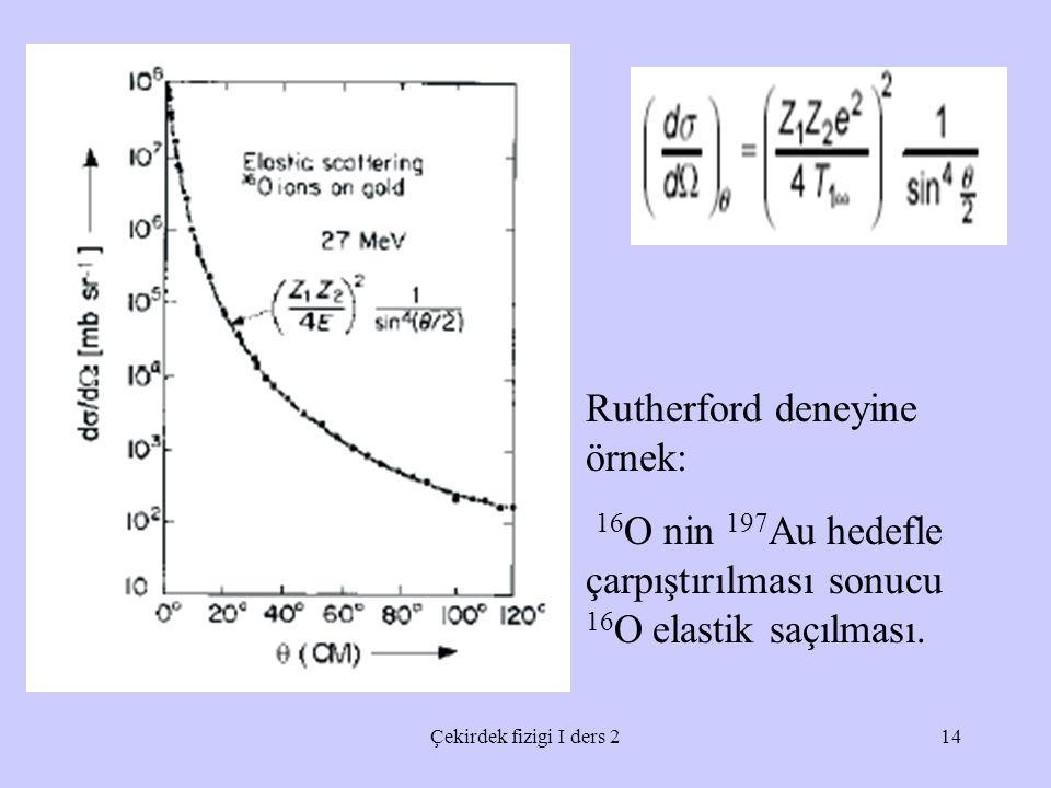 Rutherford deneyine örnek: