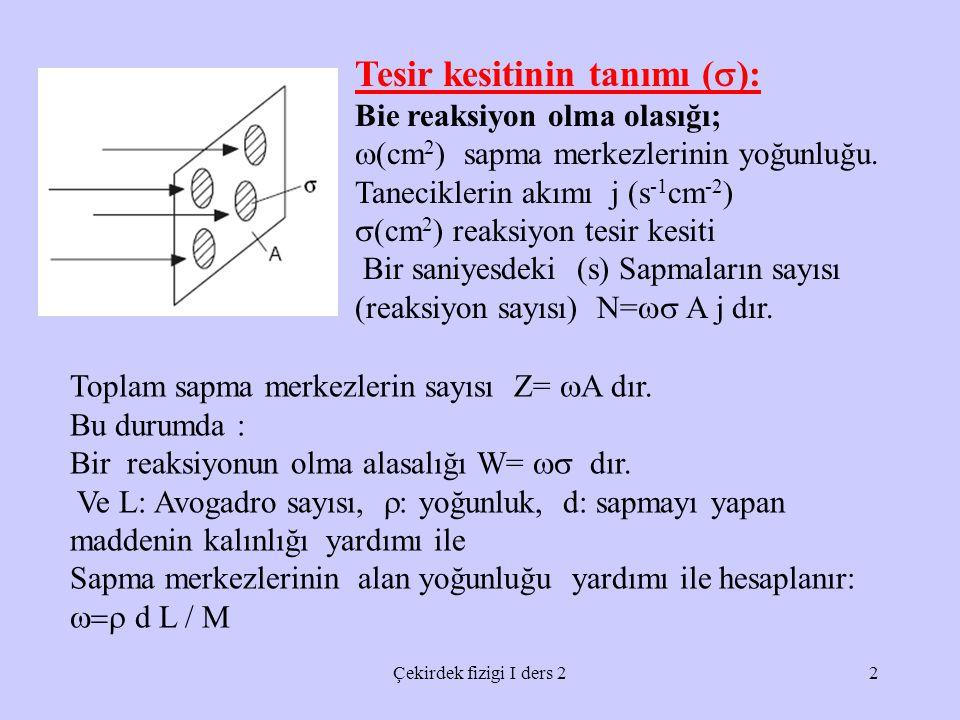 Tesir kesitinin tanımı ():