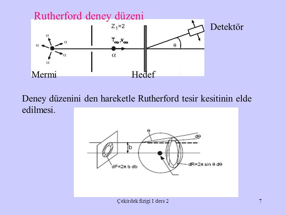 Rutherford deney düzeni