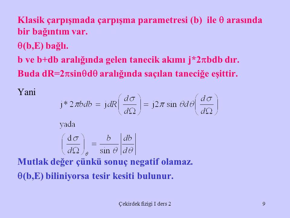 b ve b+db aralığında gelen tanecik akımı j*2bdb dır.