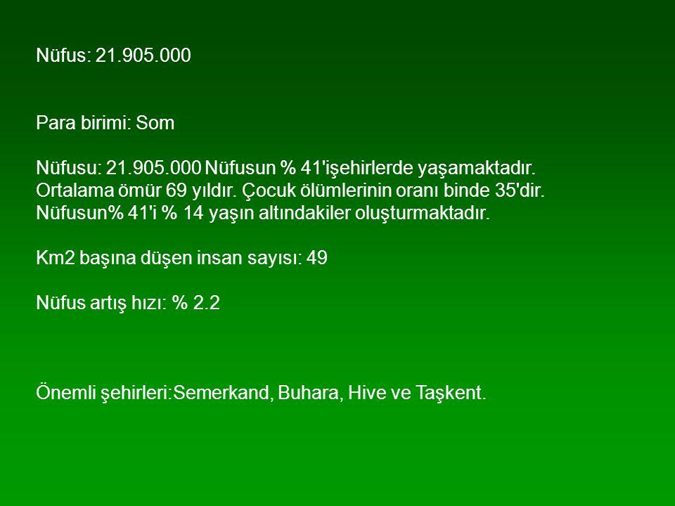 Nüfus: 21.905.000 Para birimi: Som. Nüfusu: 21.905.000 Nüfusun % 41 işehirlerde yaşamaktadır.