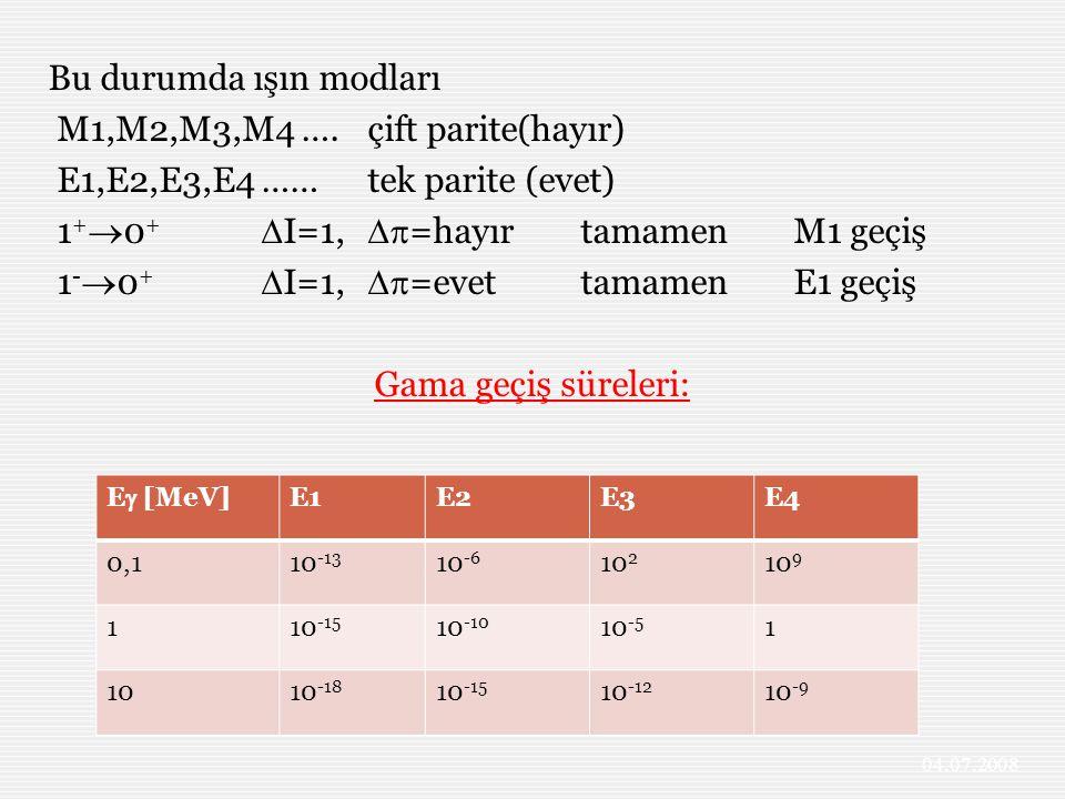Bu durumda ışın modları M1,M2,M3,M4 …