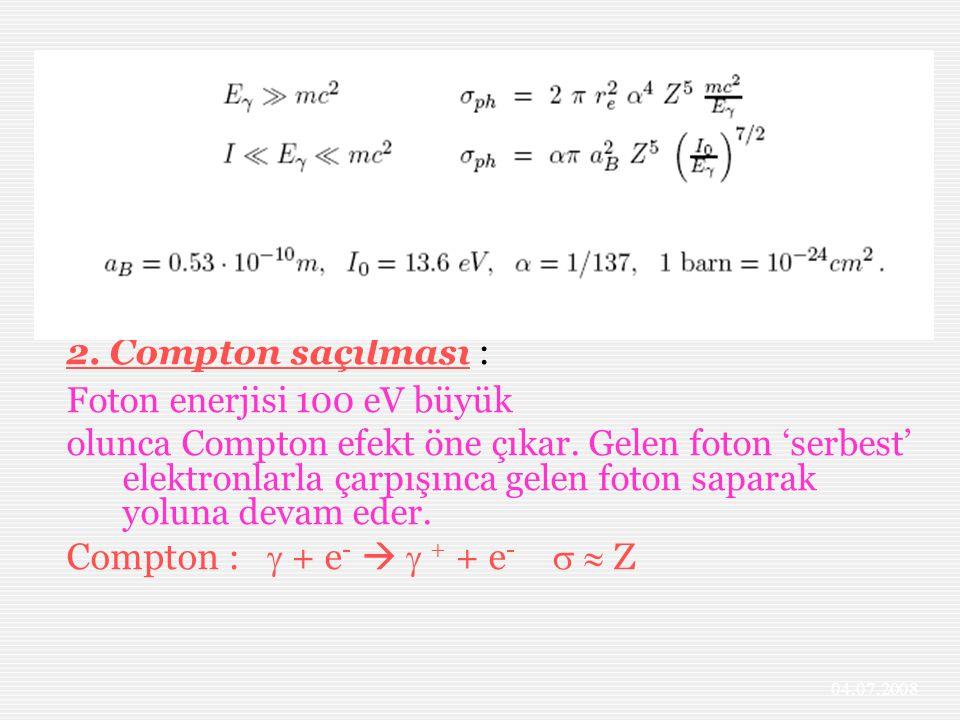 Compton :  + e-   + + e-   Z
