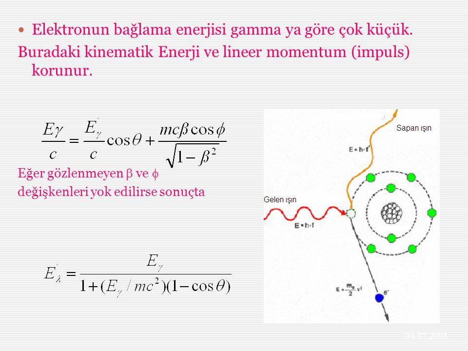 Elektronun bağlama enerjisi gamma ya göre çok küçük.