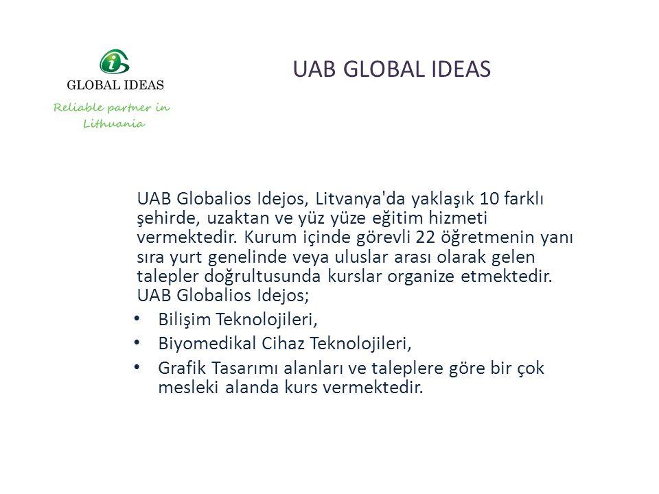 UAB GLOBAL IDEAS