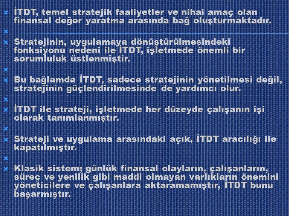 İTDT, temel stratejik faaliyetler ve nihai amaç olan finansal değer yaratma arasında bağ oluşturmaktadır.